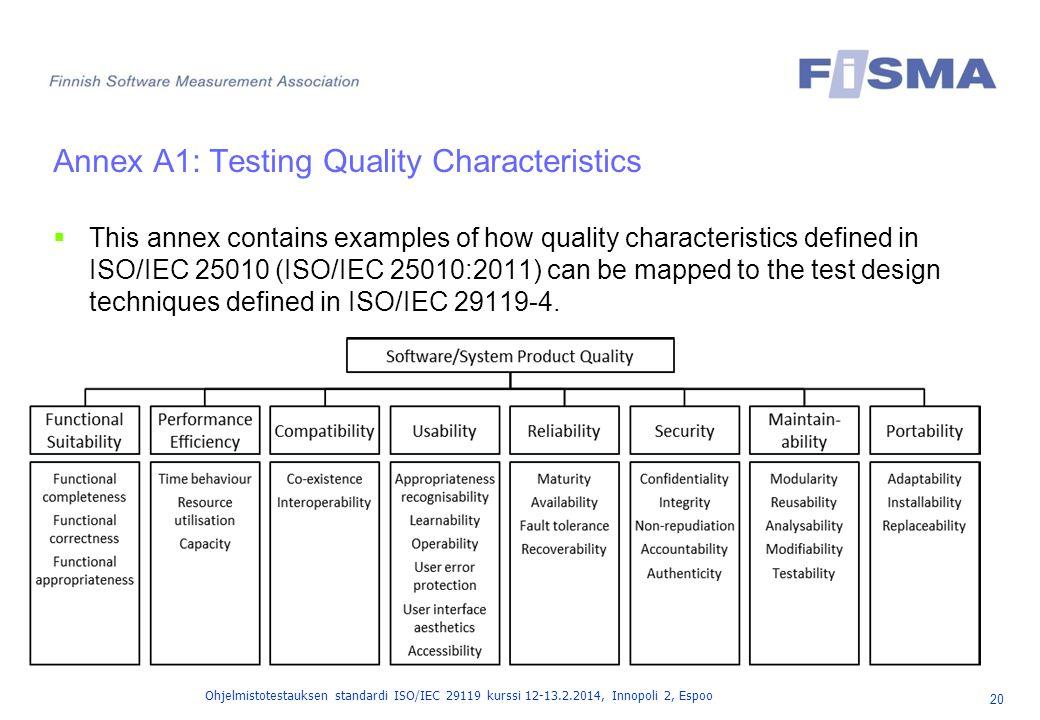 Annex A1: Testing Quality Characteristics