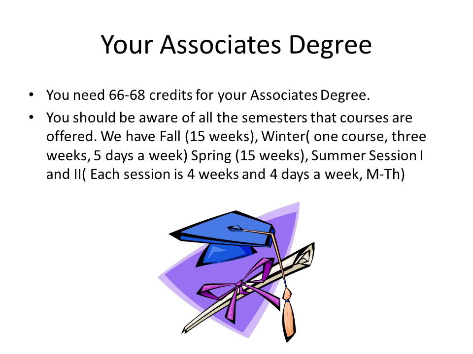 Your Associates Degree