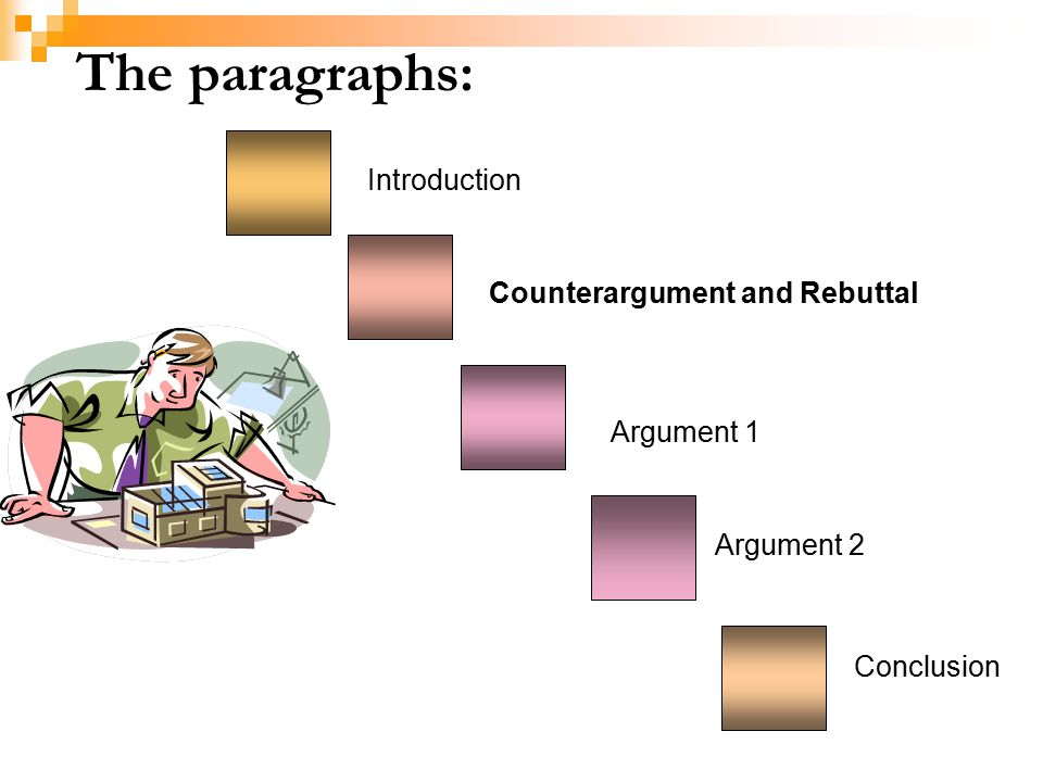 The paragraphs: Introduction Counterargument and Rebuttal Argument 1