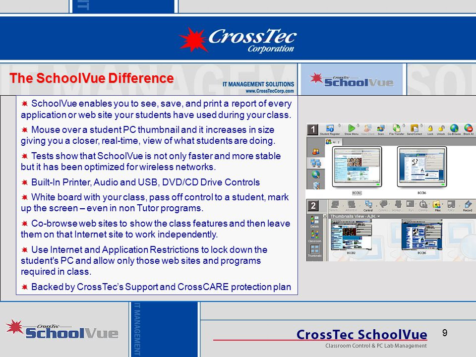The SchoolVue Difference