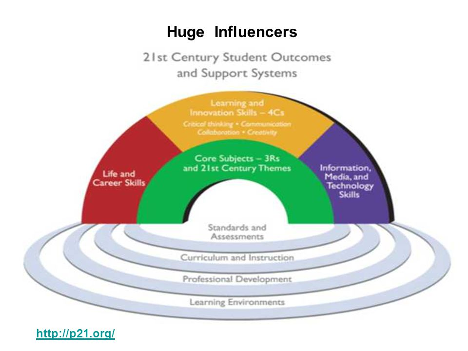 Huge Influencers http://p21.org/