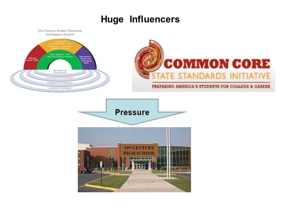 Huge Influencers Pressure 20th CENTURY HIGH SCHOOL