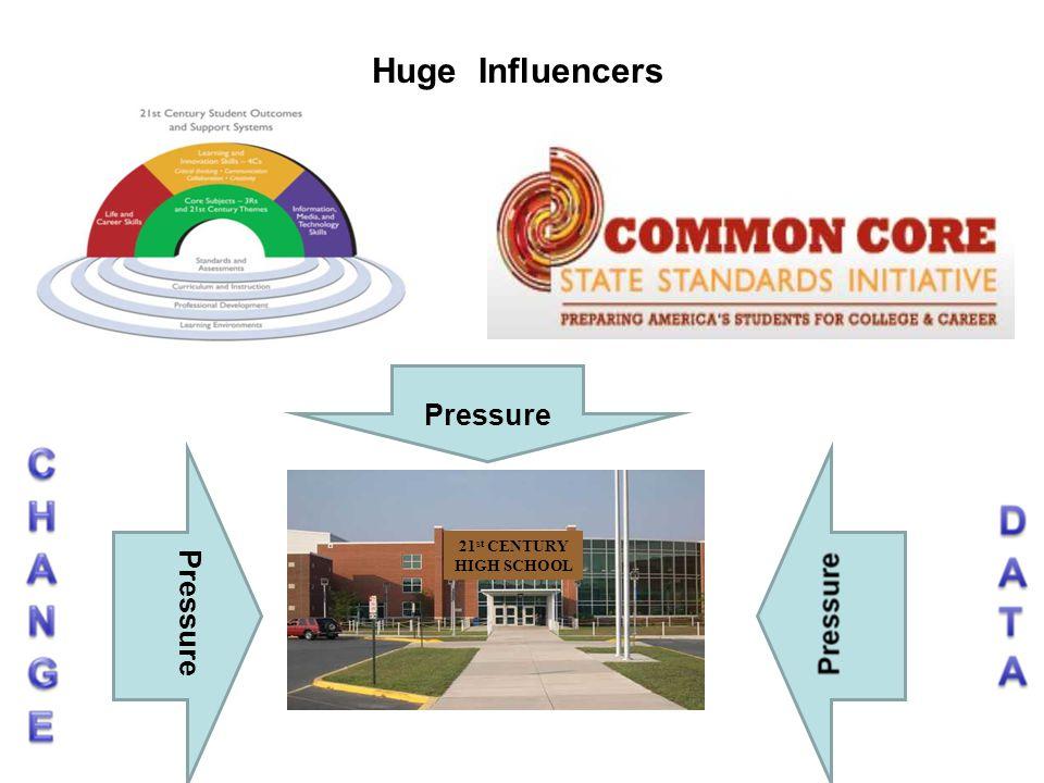 Huge Influencers Pressure 21st CENTURY HIGH SCHOOL Pressure