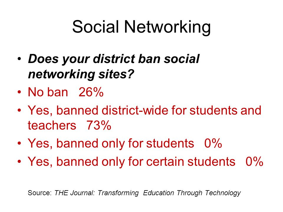 Social Networking Does your district ban social networking sites