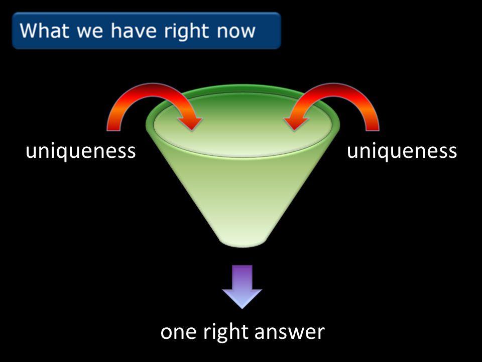 one right answer uniqueness uniqueness 32