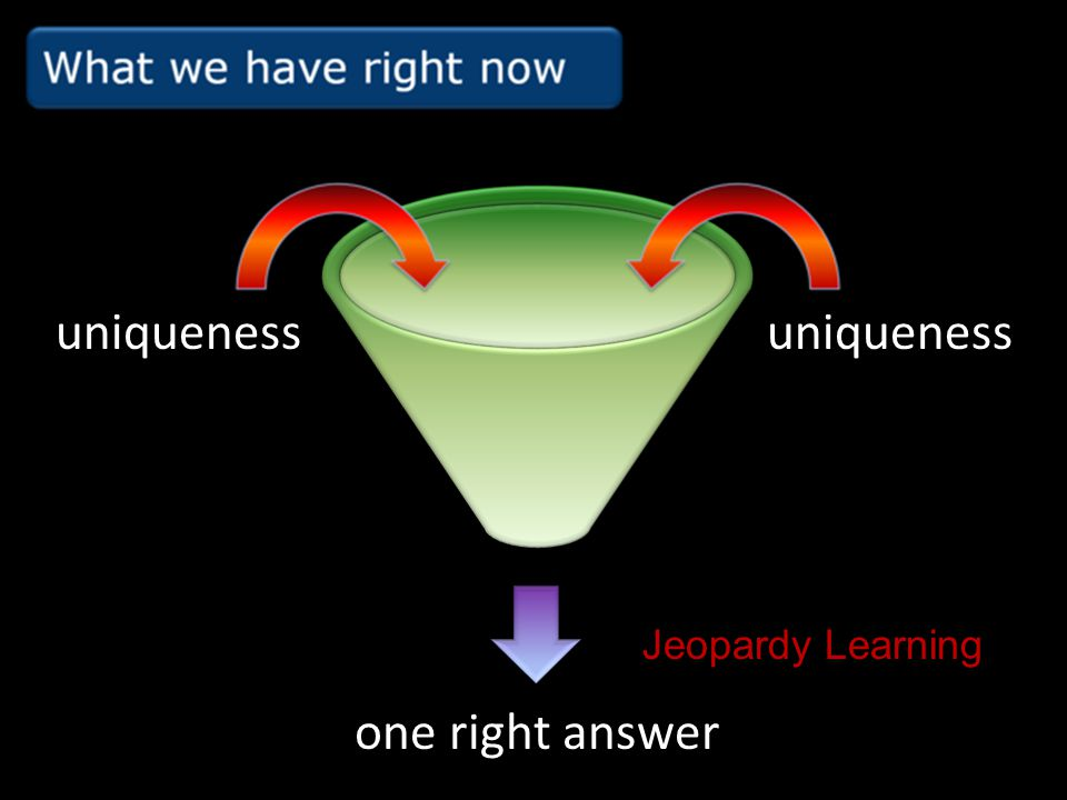 one right answer uniqueness uniqueness Jeopardy Learning 33