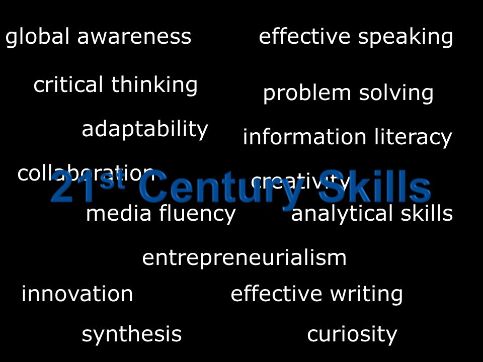 global awareness effective speaking critical thinking problem solving
