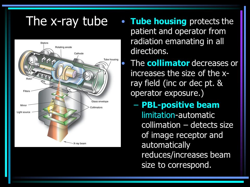 The x-ray tube Tube housing protects the patient and operator from radiation emanating in all directions.