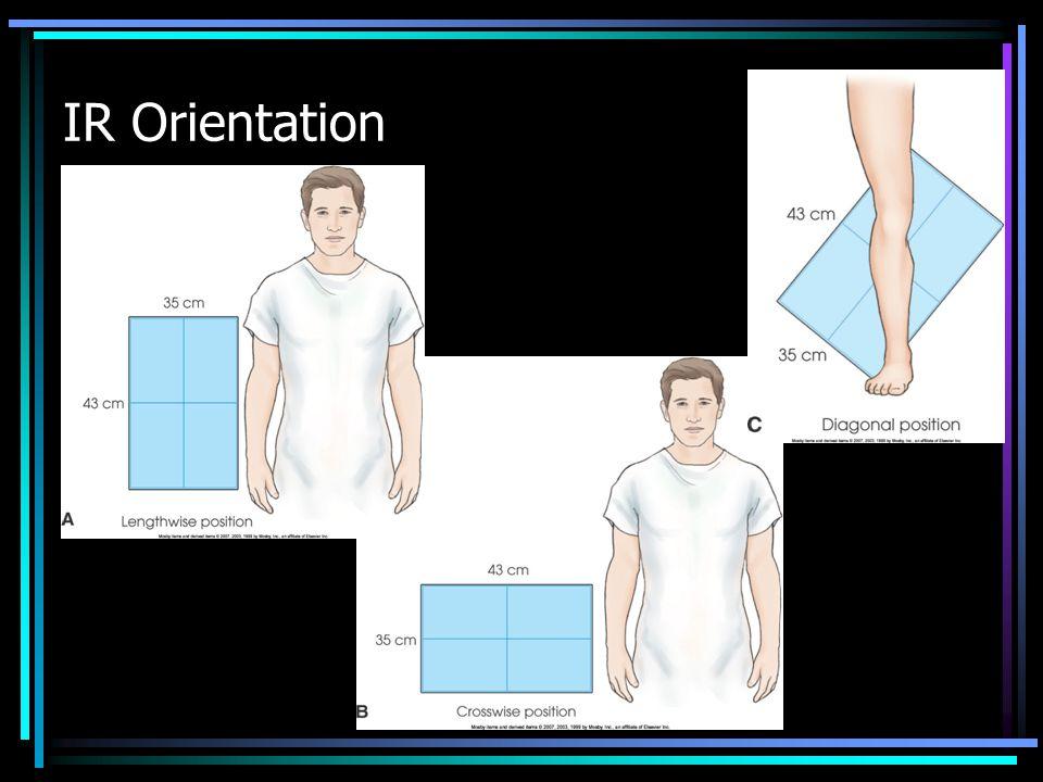 IR Orientation