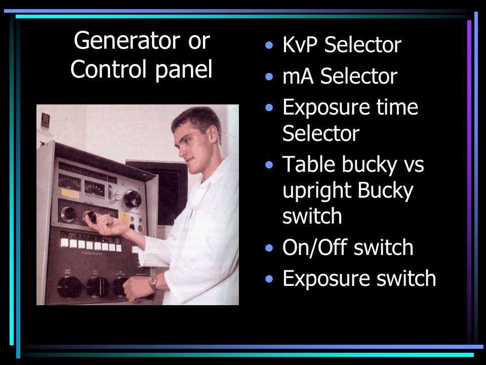 Generator or Control panel