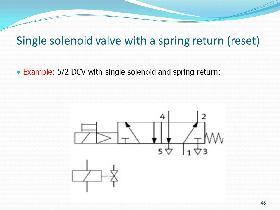 Single solenoid valve with a spring return (reset)