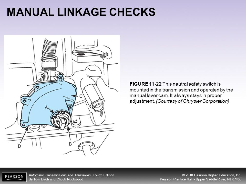 MANUAL LINKAGE CHECKS