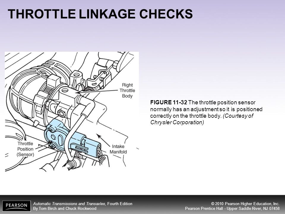 THROTTLE LINKAGE CHECKS