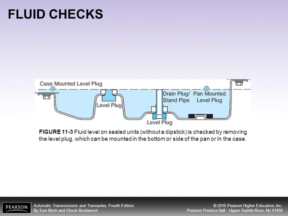 FLUID CHECKS