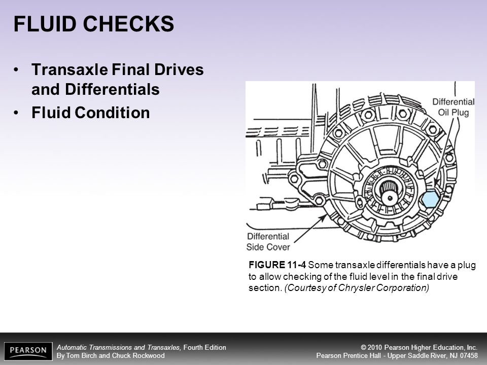 FLUID CHECKS Transaxle Final Drives and Differentials Fluid Condition