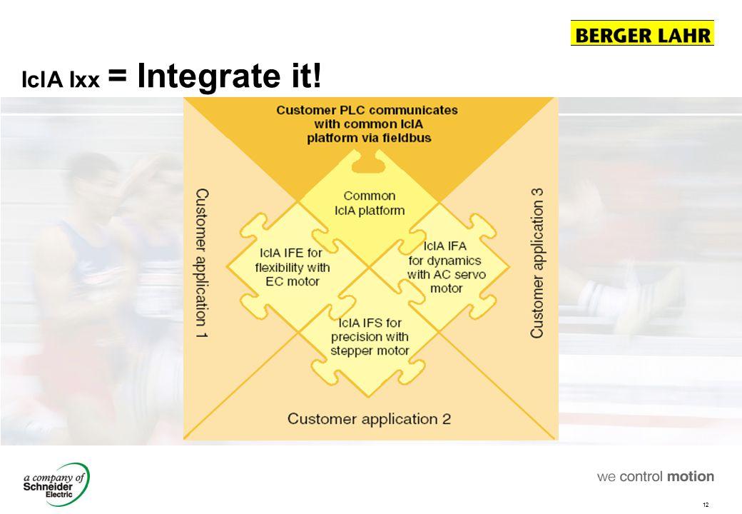 IclA Ixx = Integrate it!