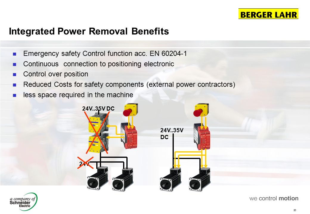 Integrated Power Removal Benefits