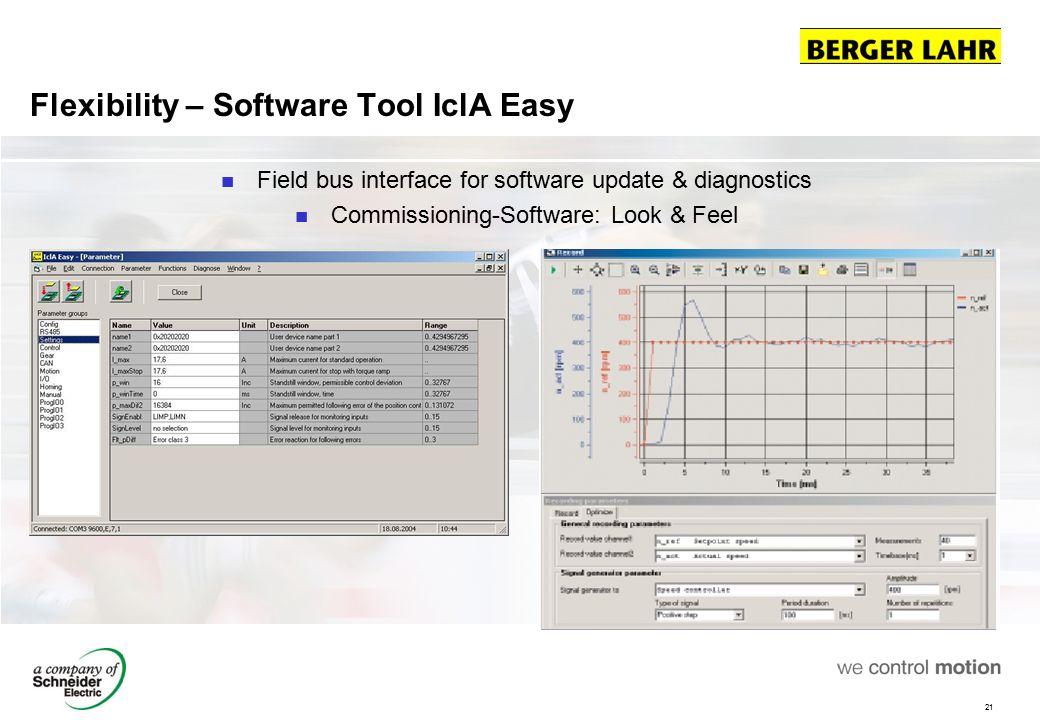Flexibility – Software Tool IclA Easy