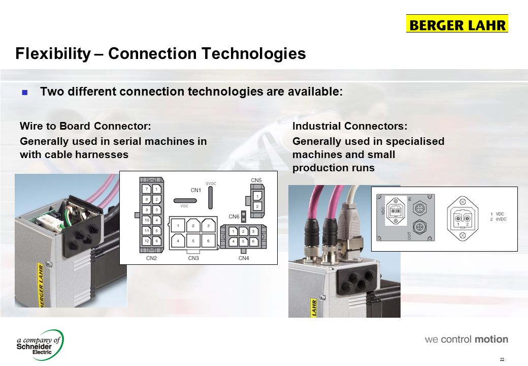 Flexibility – Connection Technologies