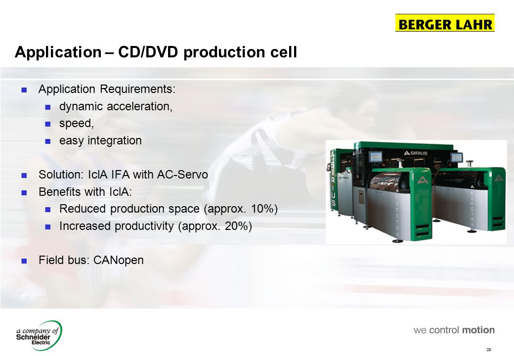 Application – CD/DVD production cell