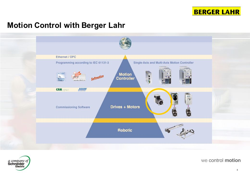 Motion Control with Berger Lahr
