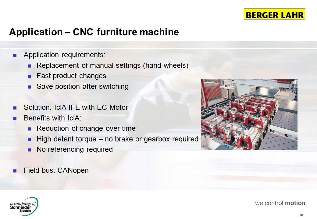 Application – CNC furniture machine