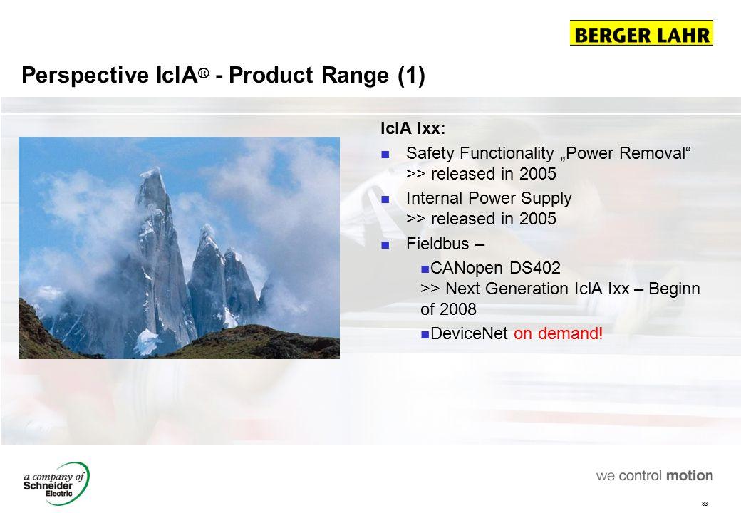 Perspective IclA® - Product Range (1)