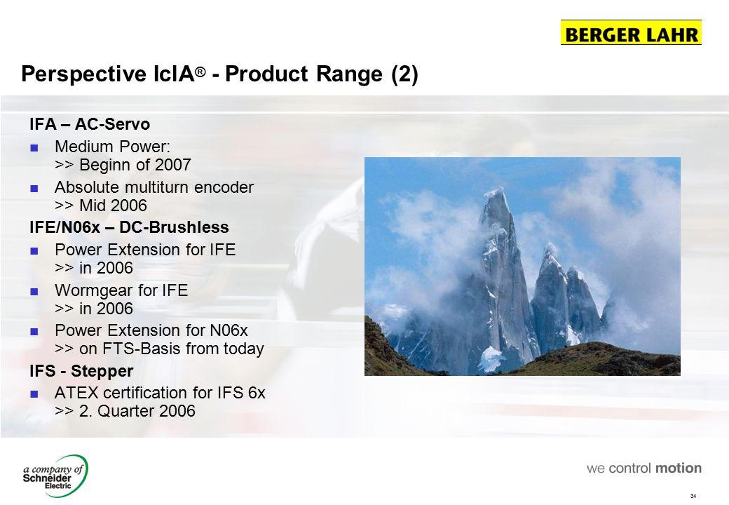 Perspective IclA® - Product Range (2)