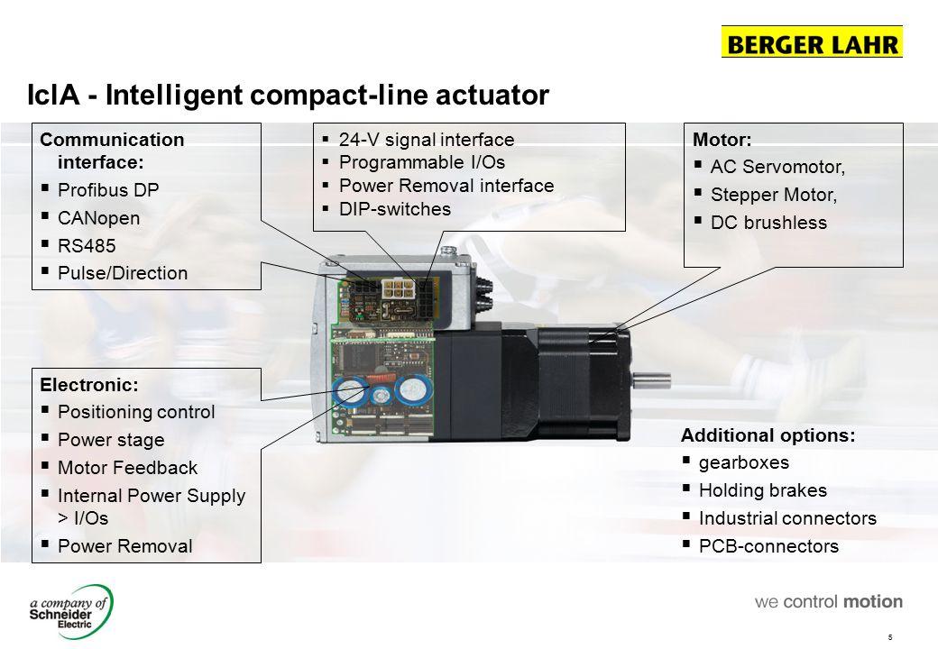 IclA - Intelligent compact-line actuator