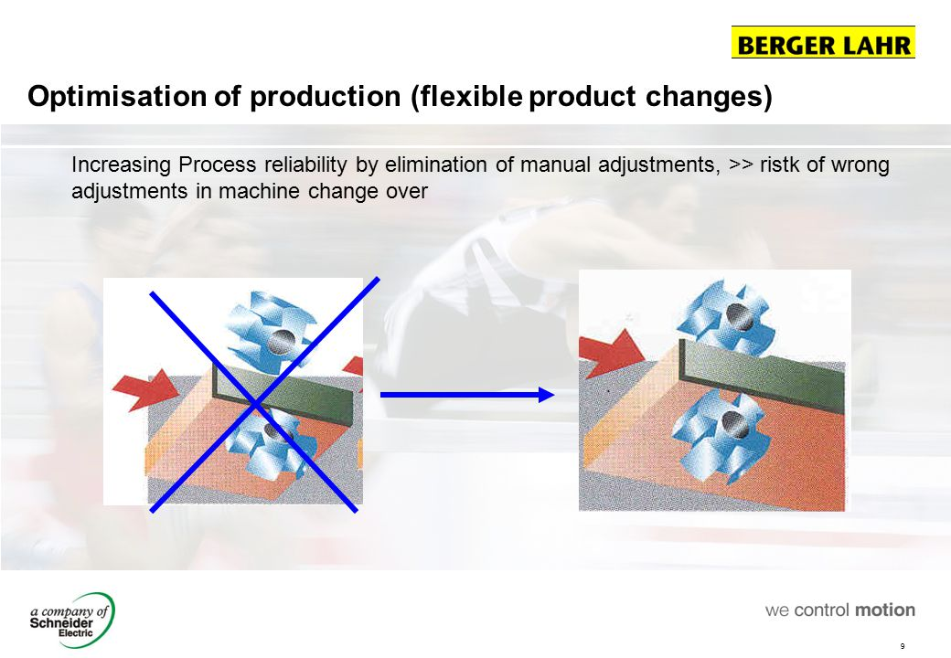 Optimisation of production (flexible product changes)