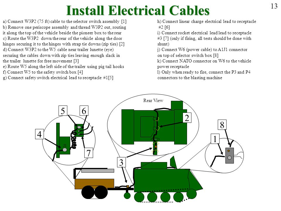 Install Electrical Cables