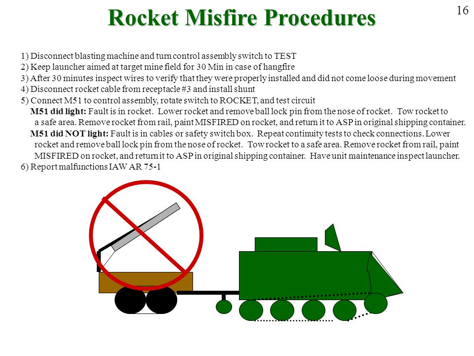 Rocket Misfire Procedures