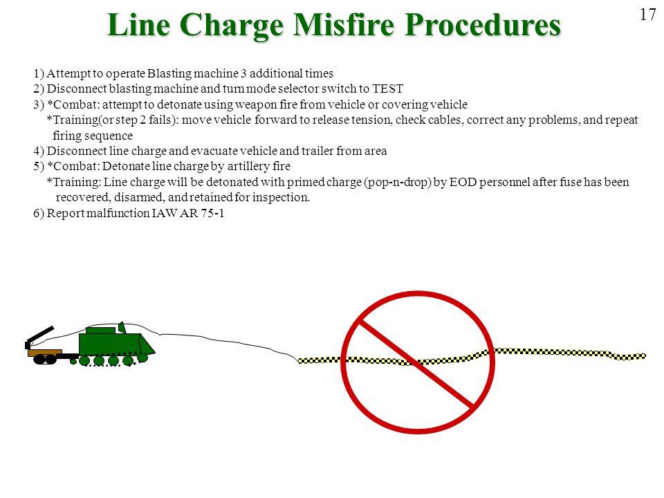 Line Charge Misfire Procedures