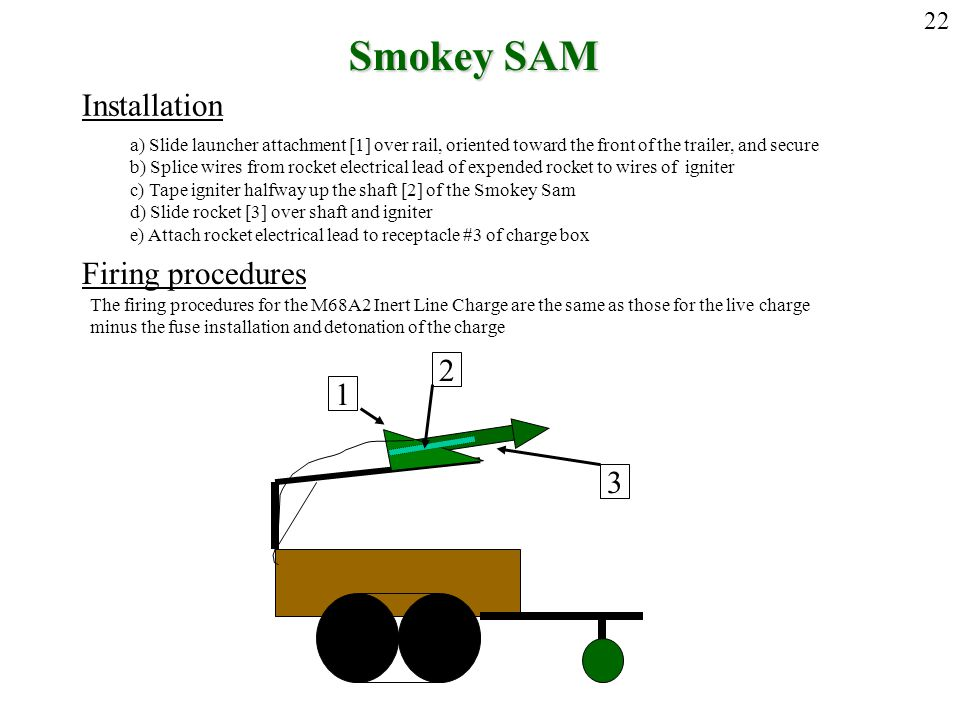 Smokey SAM Installation Firing procedures 2 1 3 22