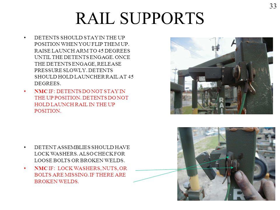 RAIL SUPPORTS 33.