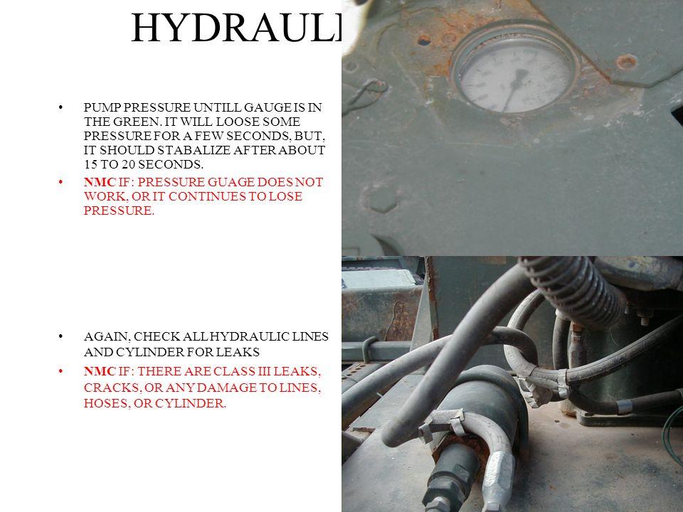 HYDRAULIC SYSTEM 42.