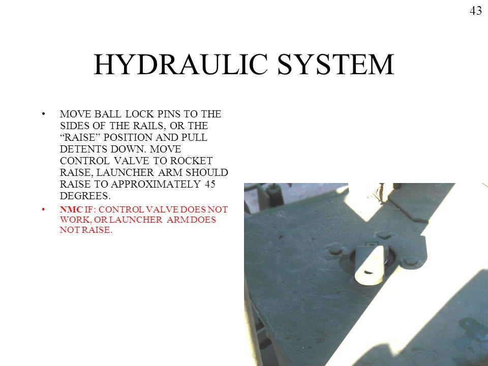 43 HYDRAULIC SYSTEM.