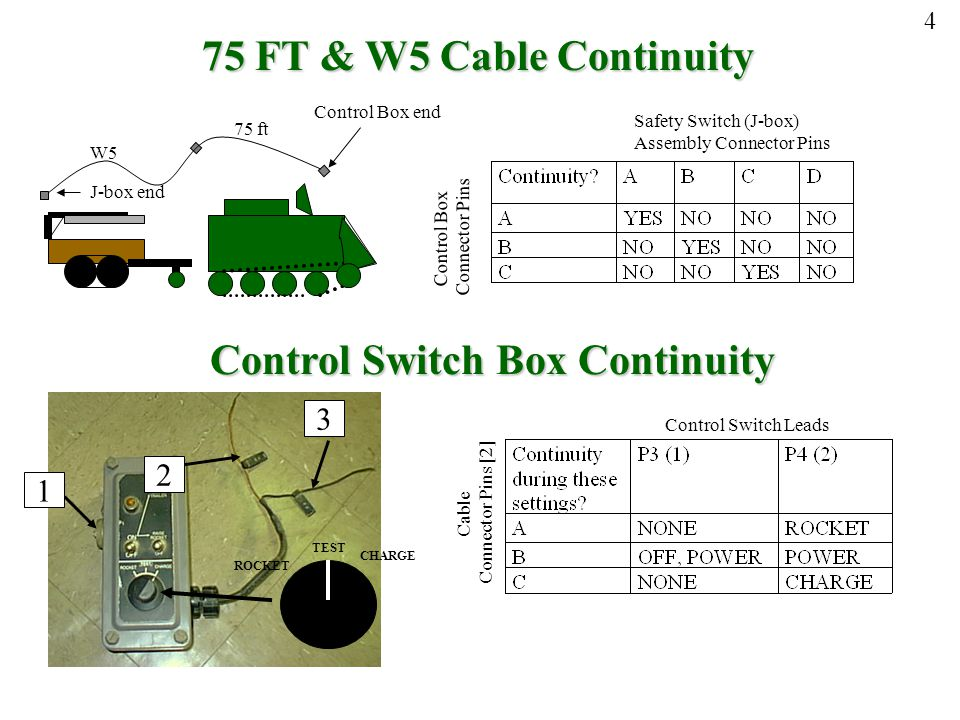 Control Switch Box Continuity