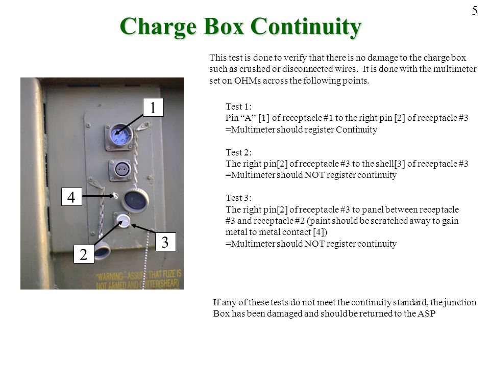 5 Charge Box Continuity. This test is done to verify that there is no damage to the charge box.
