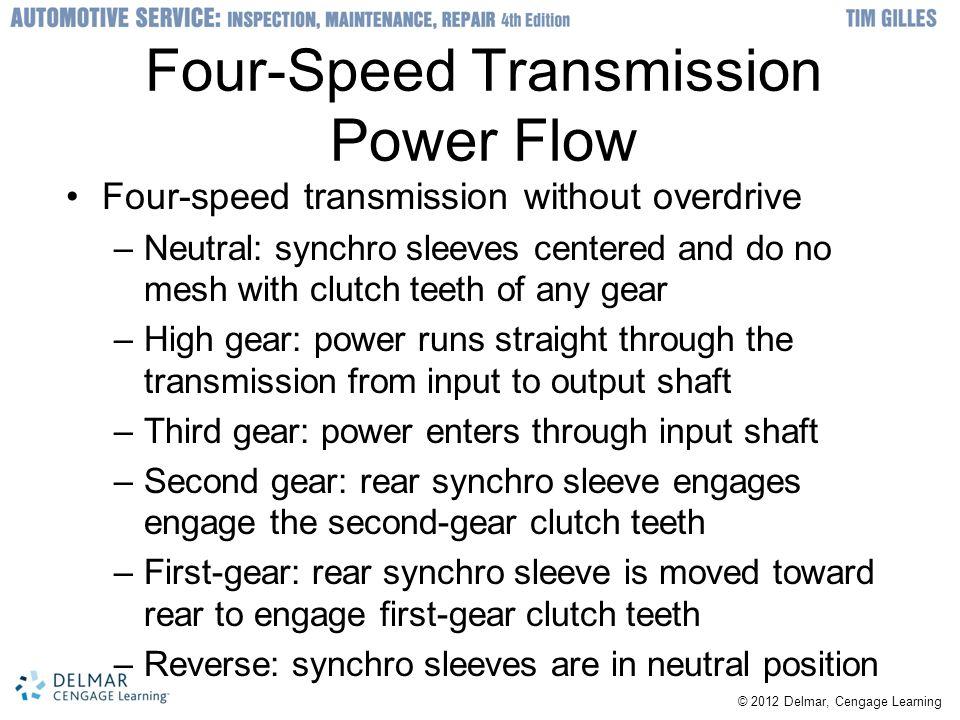 Four-Speed Transmission Power Flow