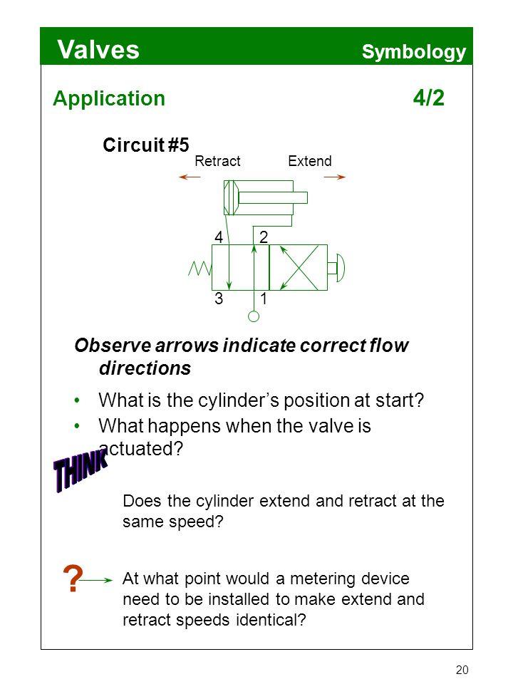 Application 4/2 Symbology Circuit #5