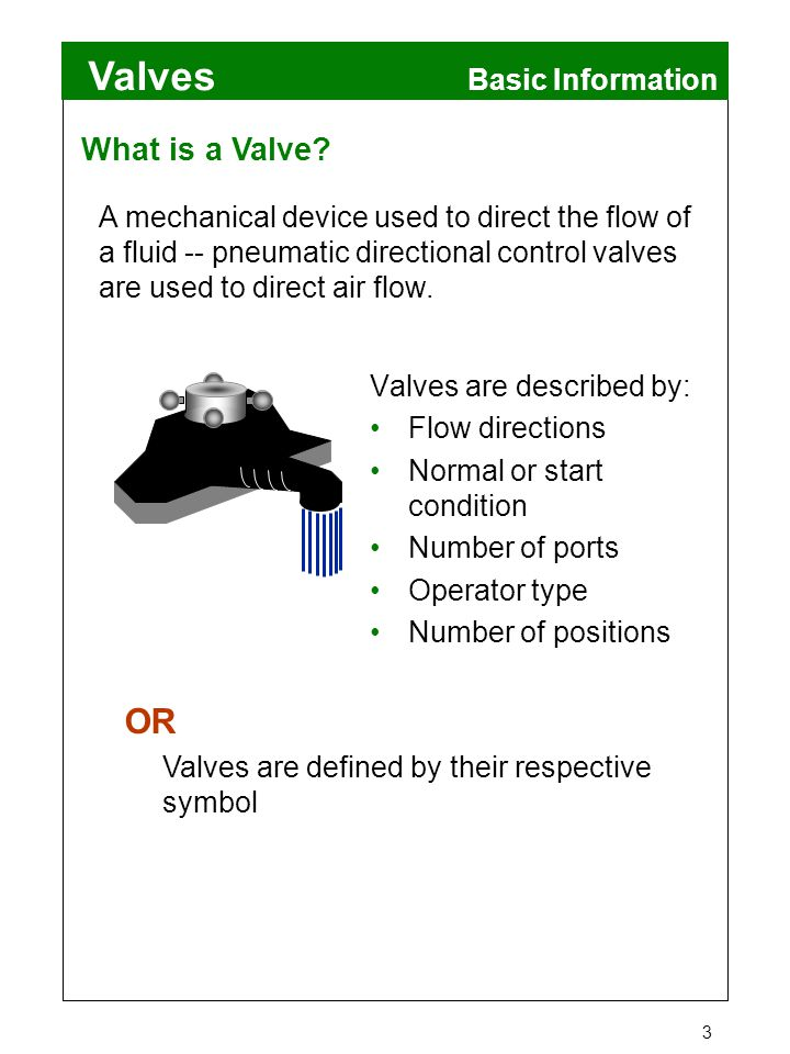 OR What is a Valve Basic Information