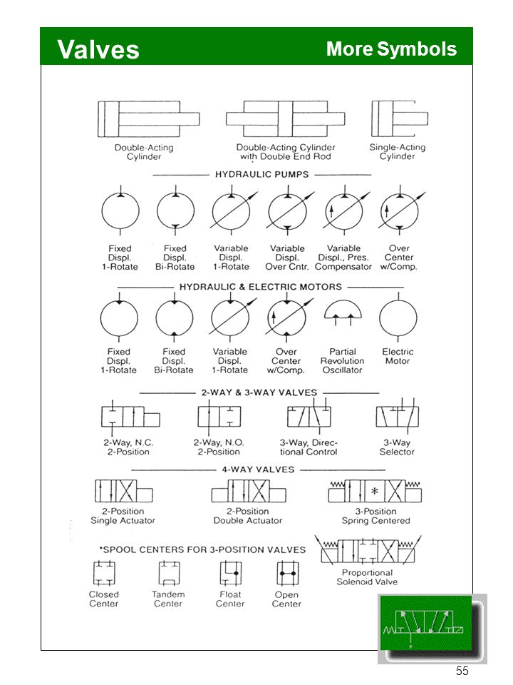 Old Fashioned Selector Switch Symbol Electrical Ideas - Electrical ...