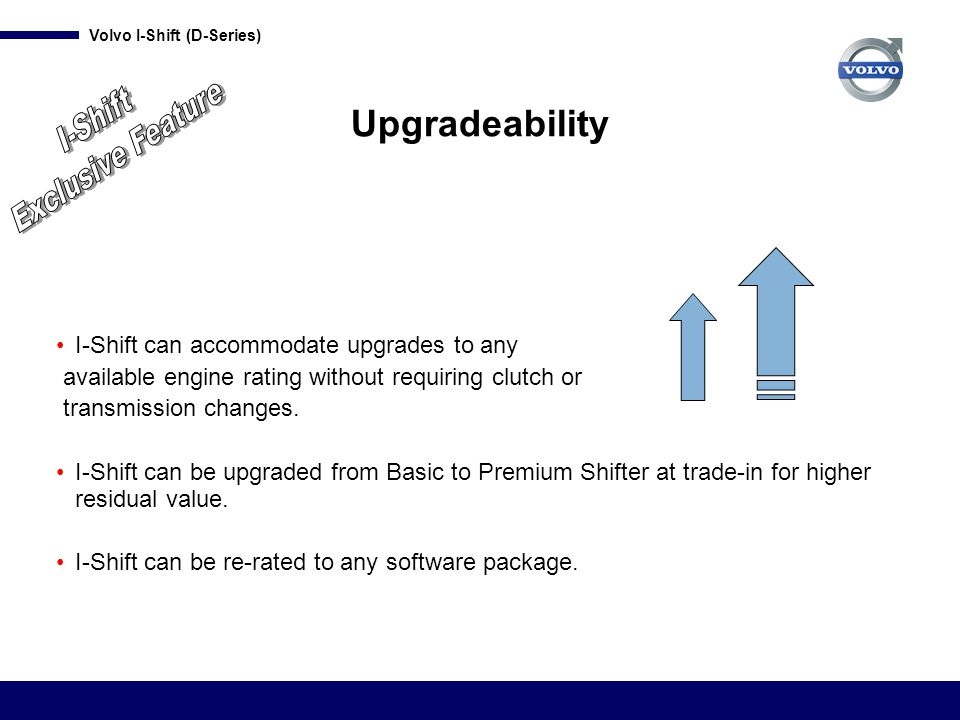 Exclusive Feature I-Shift Upgradeability