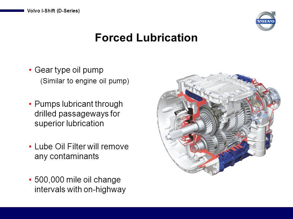 Forced Lubrication Gear type oil pump
