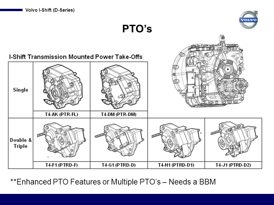 PTO's **Enhanced PTO Features or Multiple PTO's – Needs a BBM