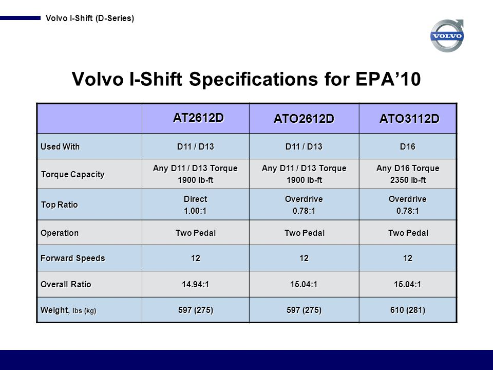 Volvo I-Shift Specifications for EPA'10