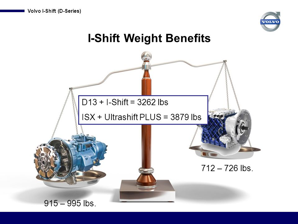 I-Shift Weight Benefits