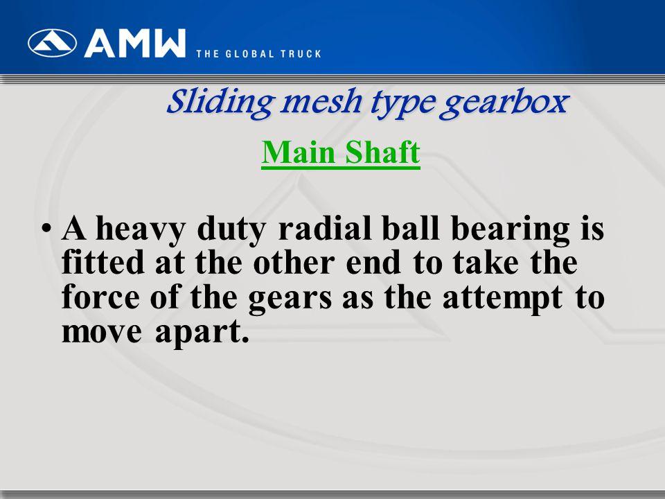 Sliding mesh type gearbox