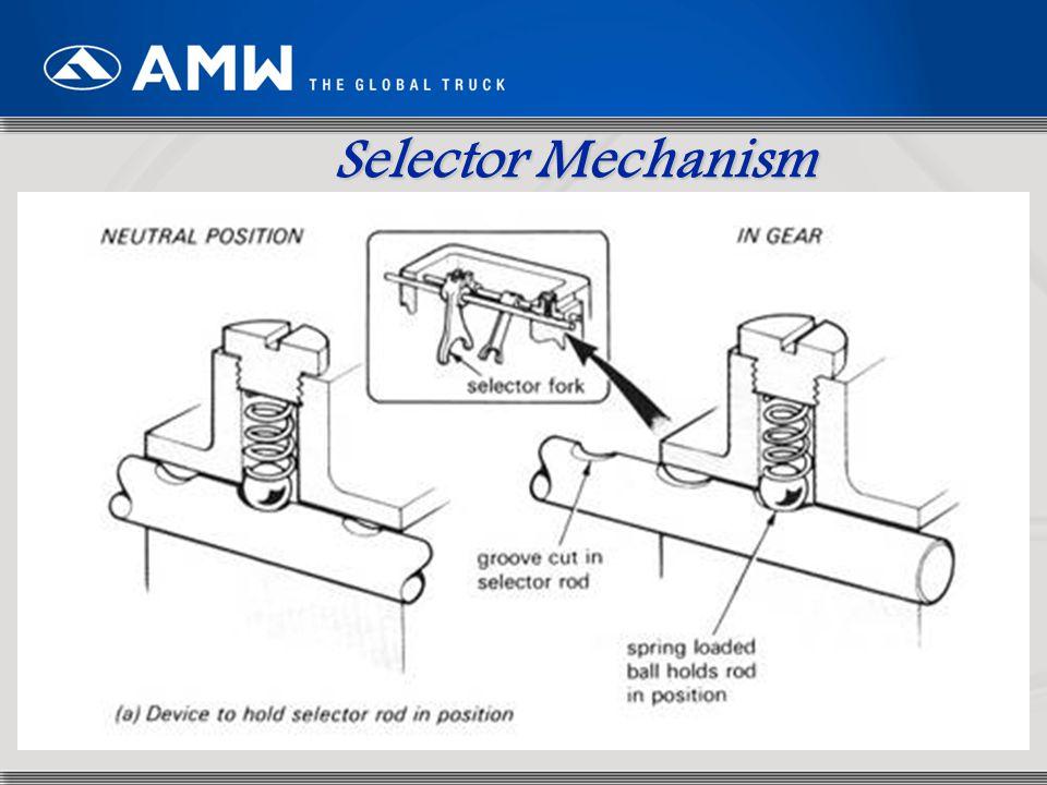 Selector Mechanism